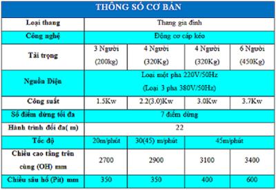 thong-so-ky-thuat-thang-gia-dinh-fuji-nhat-ban-1